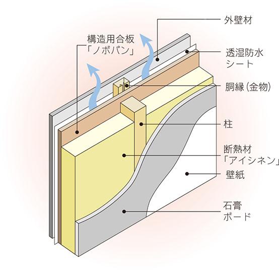 150502構造BOOK-22